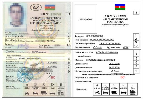 Как перевести иностранные водительские права в России? | Когда Нужно Делать