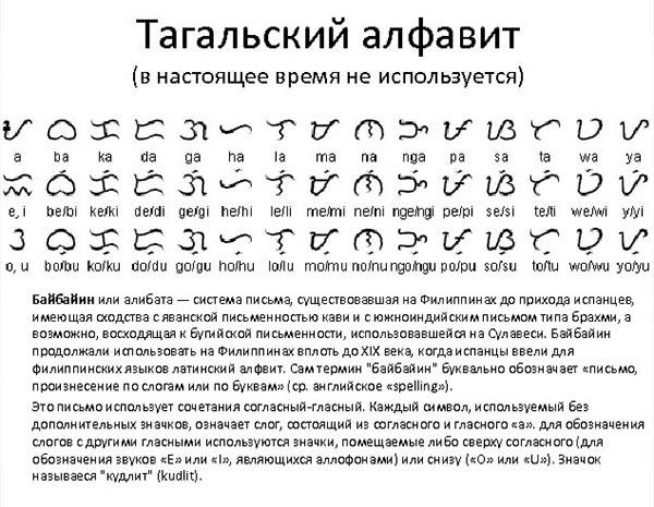 Тагальский. ТОП 25 по Версии Eks-Libris