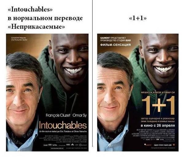 Виды переводов кинолент